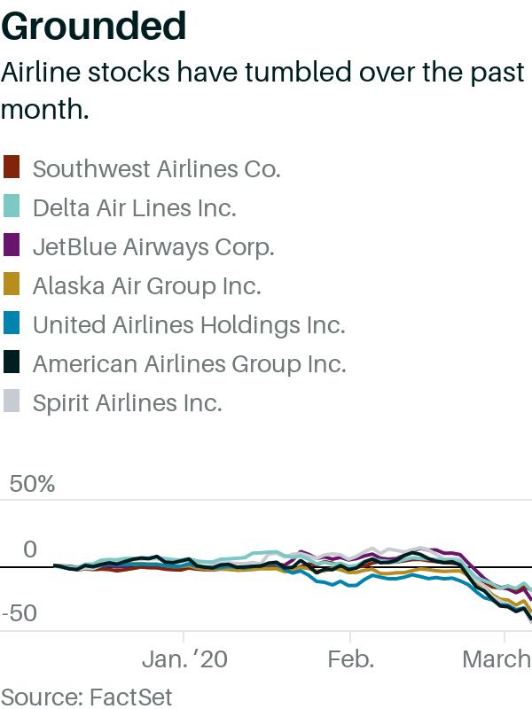 株価 アメリカン 航空