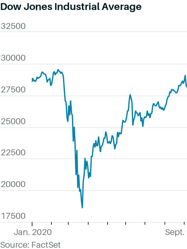 8月の上昇の後に9月は下落か The Stock Market's August Gains ...